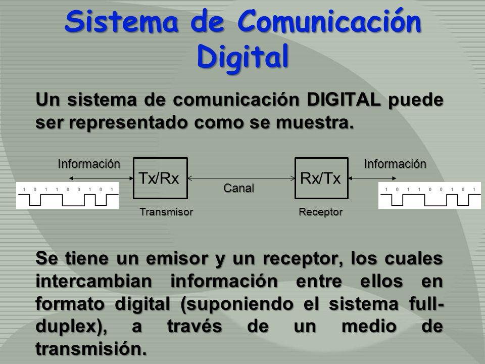 Sistema de Comunicación Digital Un sistema de comunicación DIGITAL puede ser representado como se muestra. Se tiene un emisor y un receptor, los cuale