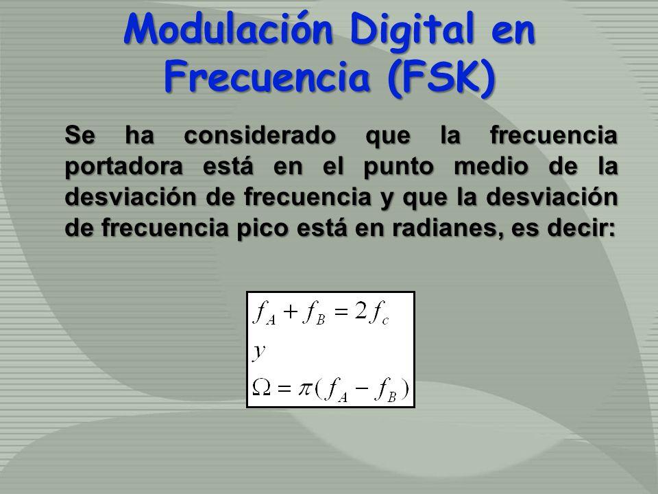 Se ha considerado que la frecuencia portadora está en el punto medio de la desviación de frecuencia y que la desviación de frecuencia pico está en rad