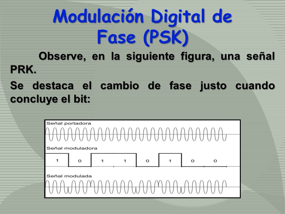 Observe, en la siguiente figura, una señal PRK. Se destaca el cambio de fase justo cuando concluye el bit: Modulación Digital de Fase (PSK)