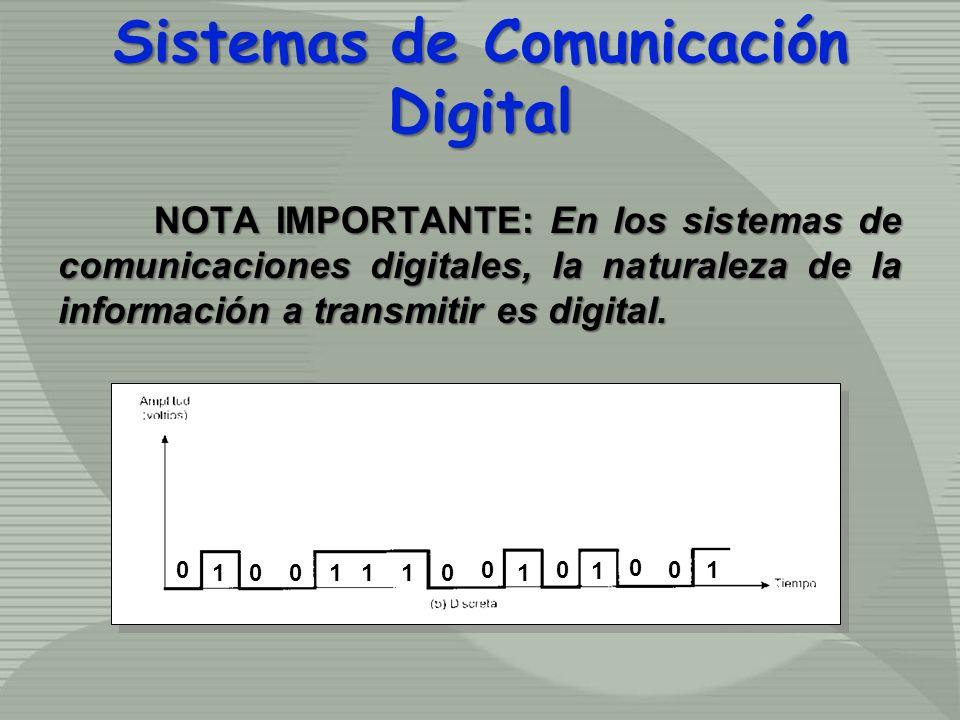 NOTA IMPORTANTE: En los sistemas de comunicaciones digitales, la naturaleza de la información a transmitir es digital. Sistemas de Comunicación Digita