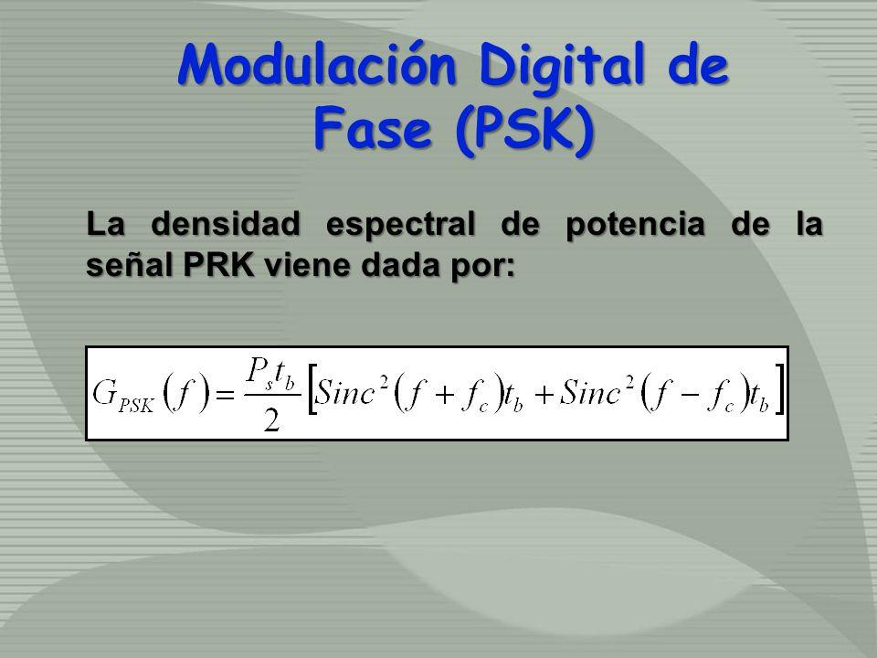 La densidad espectral de potencia de la señal PRK viene dada por: Modulación Digital de Fase (PSK)