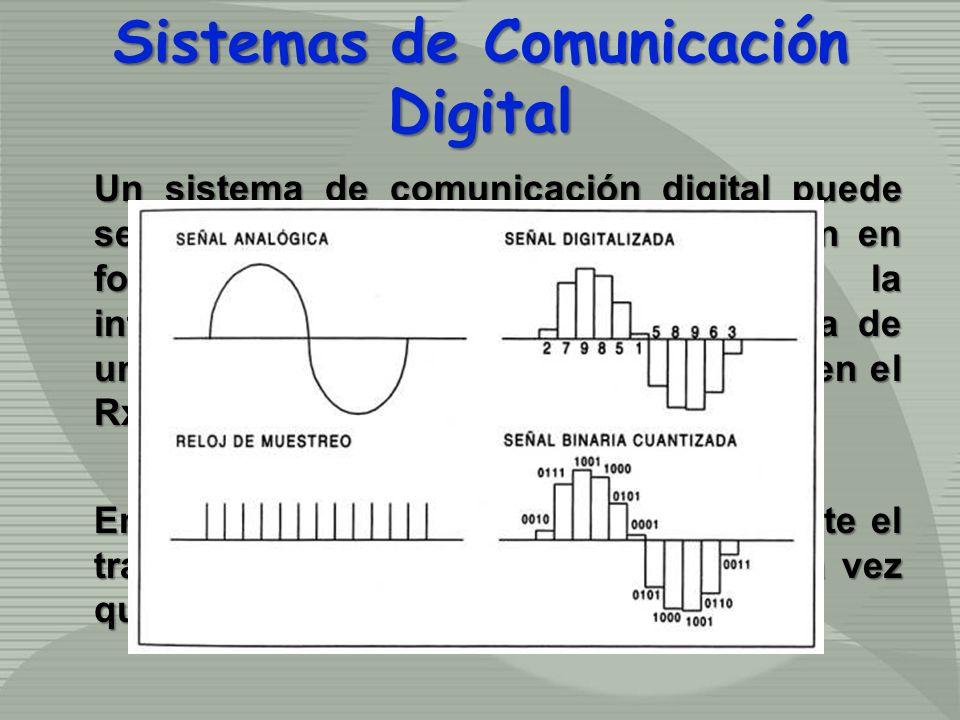 Un sistema de comunicación digital puede ser utilizado para transmitir información en formato analógico, siempre que la información previamente sea co