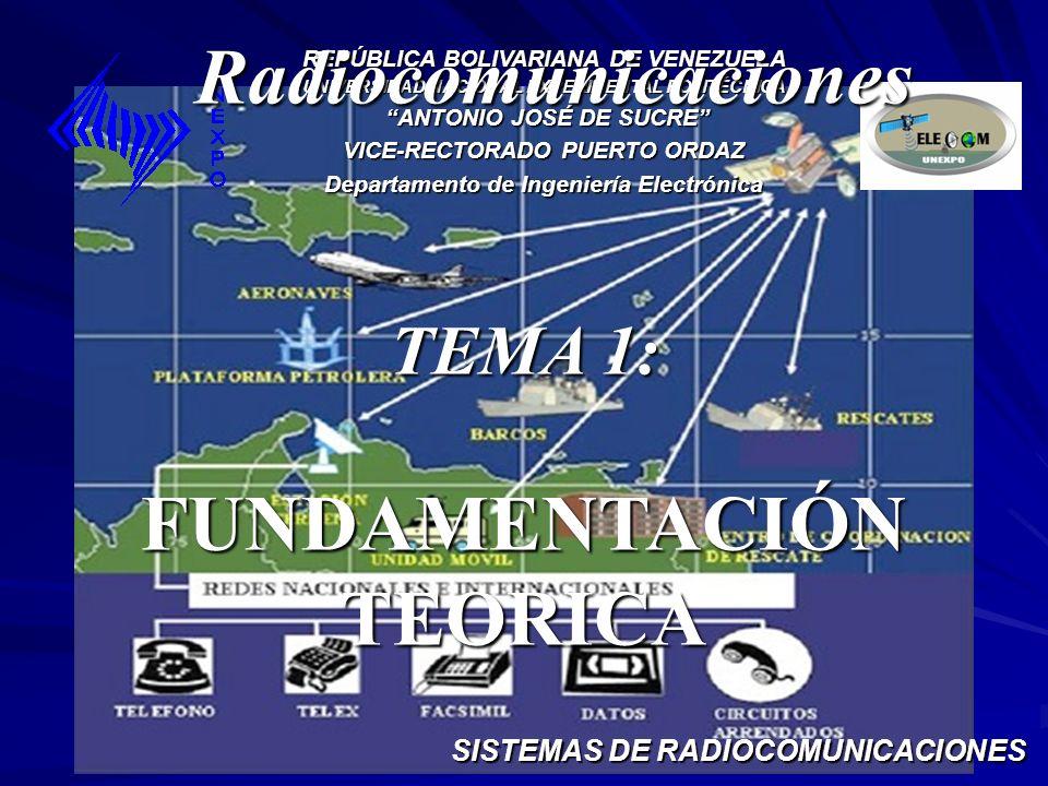 Sumario 1.Introducción 2.Radiación y Características de las ondas 3.Espectro Electromagnético 4.Bandas de frecuencias de sistemas de radio 5.Densidad de Potencia, Intensidad de Campo 6.Impedancia Características 7.Rayos y frentes de ondas