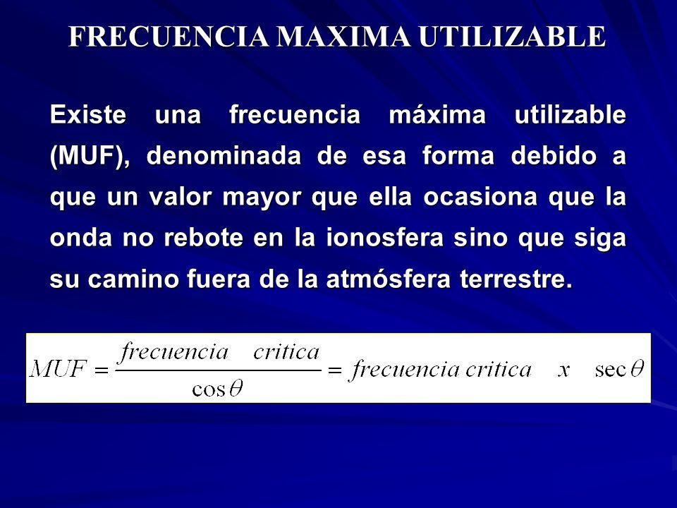 FRECUENCIA MAXIMA UTILIZABLE Existe una frecuencia máxima utilizable (MUF), denominada de esa forma debido a que un valor mayor que ella ocasiona que