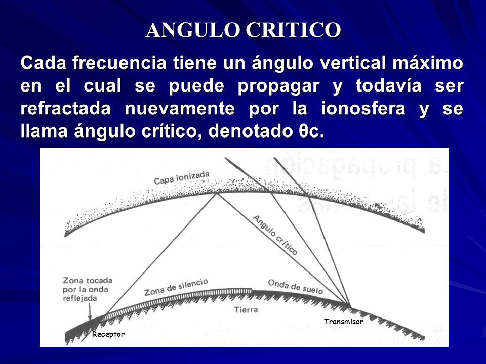 ANGULO CRITICO Cada frecuencia tiene un ángulo vertical máximo en el cual se puede propagar y todavía ser refractada nuevamente por la ionosfera y se