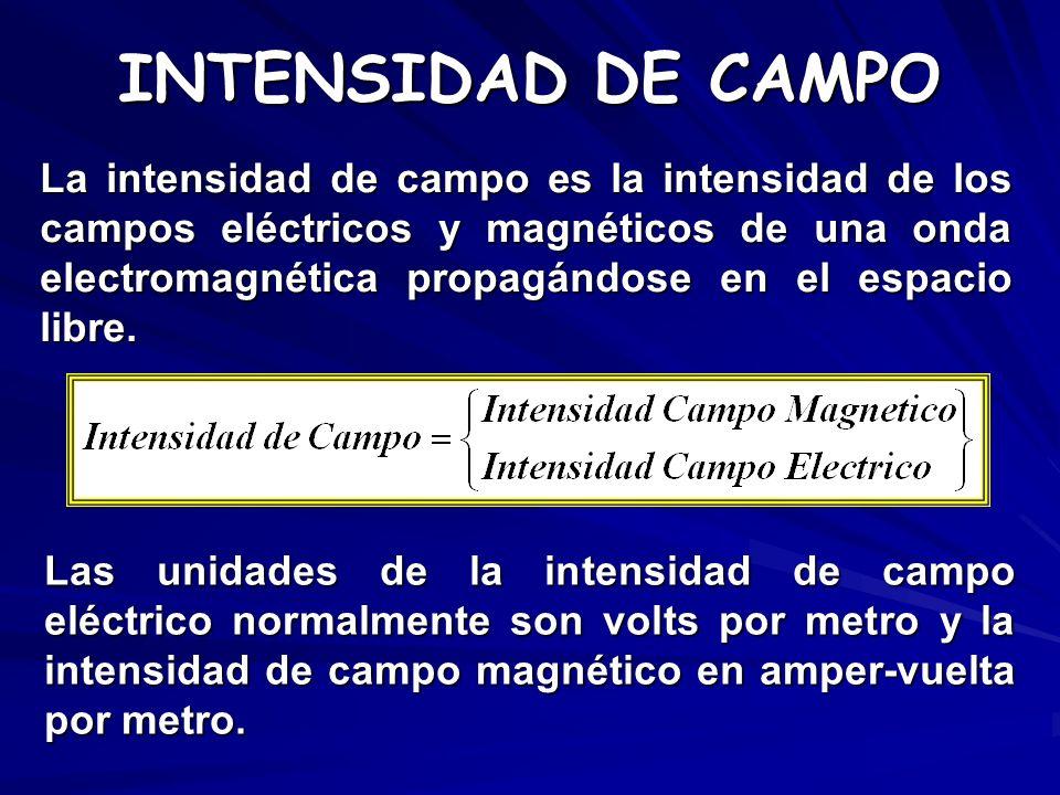 INTENSIDAD DE CAMPO La intensidad de campo es la intensidad de los campos eléctricos y magnéticos de una onda electromagnética propagándose en el espa