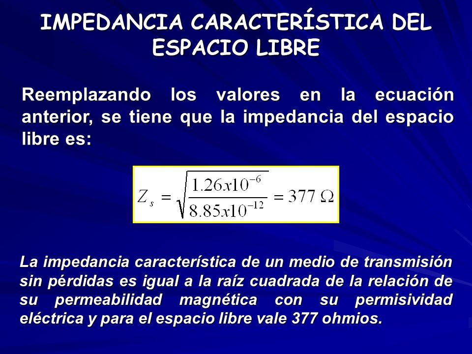 IMPEDANCIA CARACTERÍSTICA DEL ESPACIO LIBRE Reemplazando los valores en la ecuación anterior, se tiene que la impedancia del espacio libre es: La impe