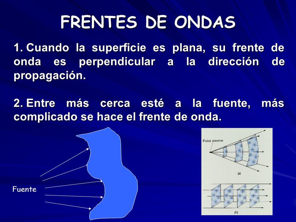 FRENTES DE ONDAS 1. Cuando la superficie es plana, su frente de onda es perpendicular a la dirección de propagación. 2. Entre más cerca esté a la fuen