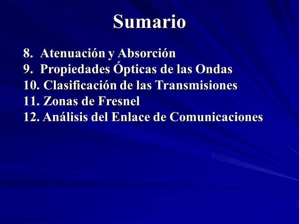 Sumario 8.Atenuación y Absorción 9.Propiedades Ópticas de las Ondas 10. Clasificación de las Transmisiones 11. Zonas de Fresnel 12. Análisis del Enlac