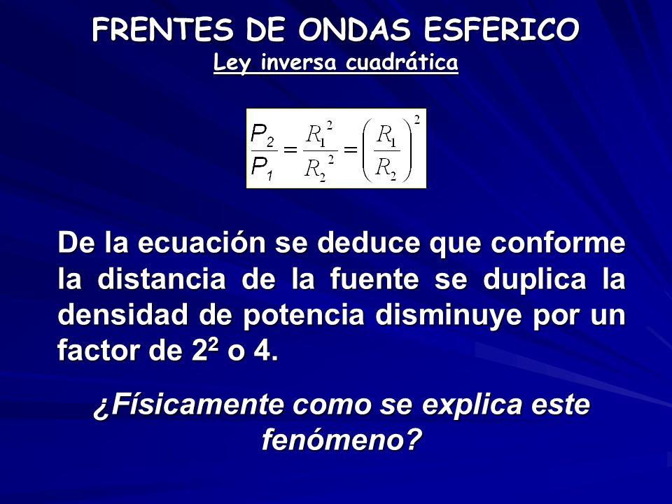 FRENTES DE ONDAS ESFERICO Ley inversa cuadrática De la ecuación se deduce que conforme la distancia de la fuente se duplica la densidad de potencia di