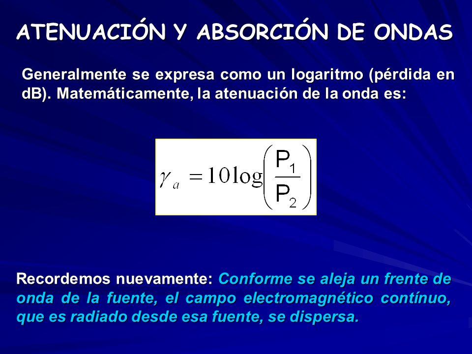 ATENUACIÓN Y ABSORCIÓN DE ONDAS Generalmente se expresa como un logaritmo (pérdida en dB). Matemáticamente, la atenuación de la onda es: Recordemos nu