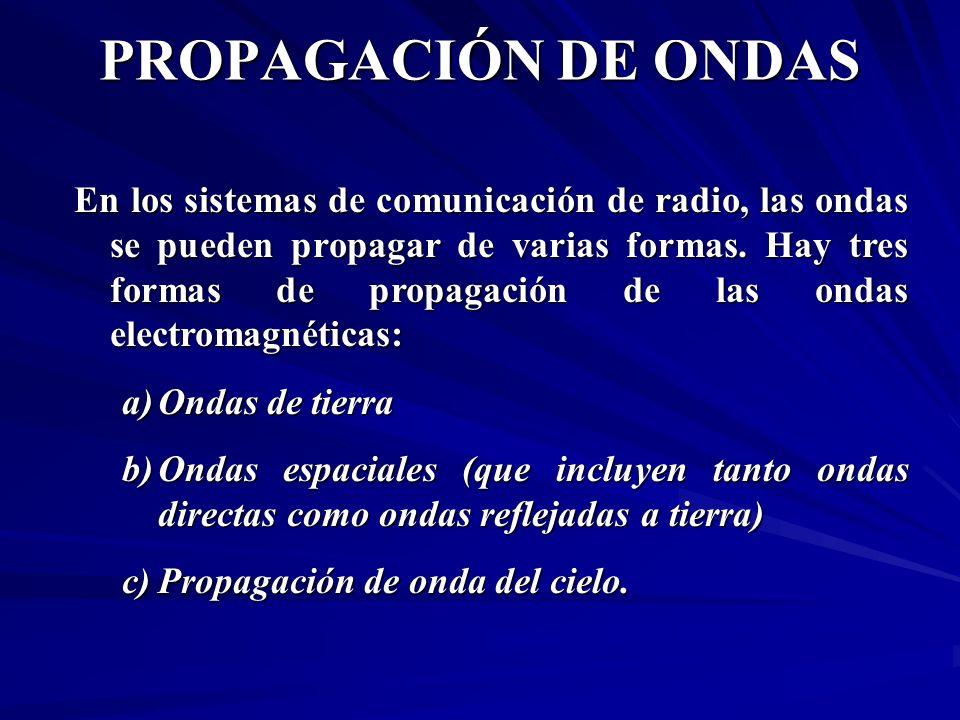 PROPAGACIÓN DE ONDAS En los sistemas de comunicación de radio, las ondas se pueden propagar de varias formas. Hay tres formas de propagación de las on