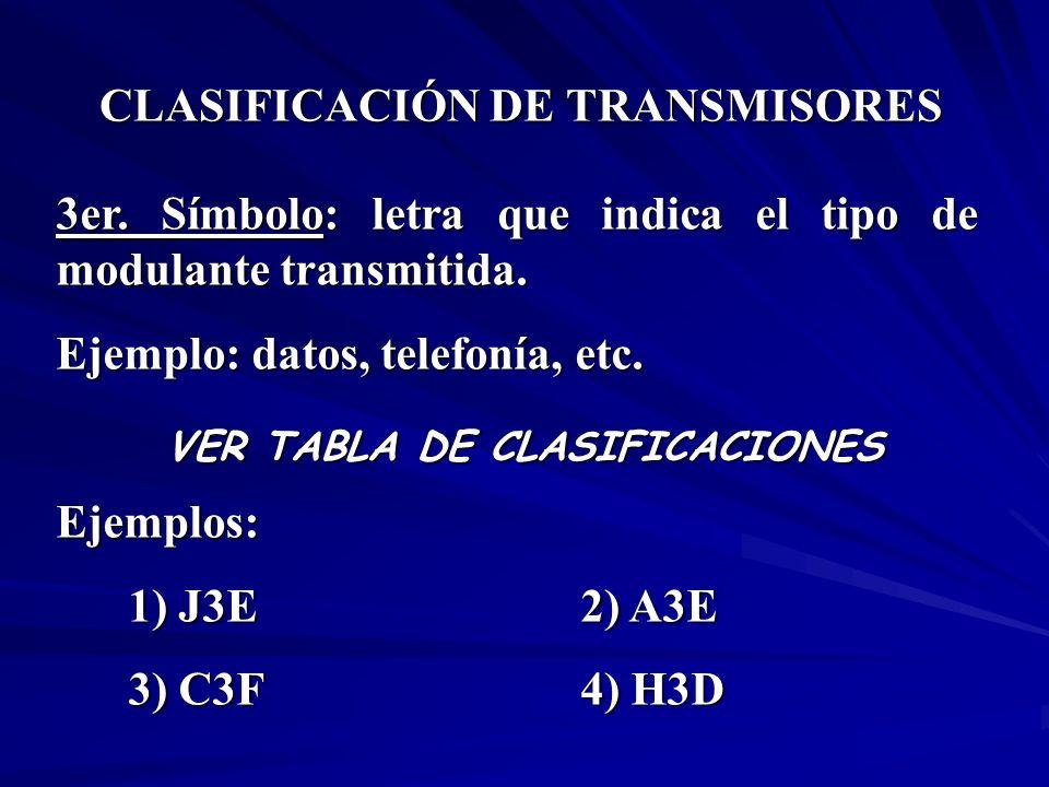 3er. Símbolo: letra que indica el tipo de modulante transmitida. Ejemplo: datos, telefonía, etc. Ejemplos: 1) J3E2) A3E 3) C3F4) H3D CLASIFICACIÓN DE