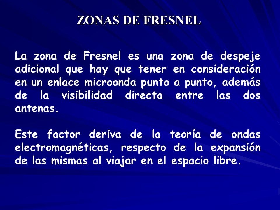 La zona de Fresnel es una zona de despeje adicional que hay que tener en consideración en un enlace microonda punto a punto, además de la visibilidad