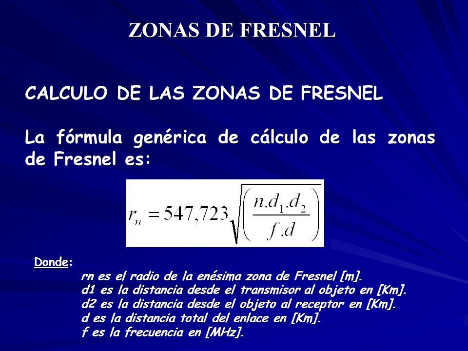 CALCULO DE LAS ZONAS DE FRESNEL La fórmula genérica de cálculo de las zonas de Fresnel es: ZONAS DE FRESNEL Donde: rn es el radio de la enésima zona d