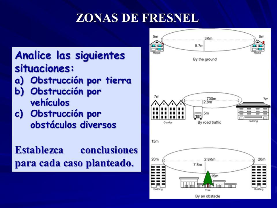Analice las siguientes situaciones: a)Obstrucción por tierra b)Obstrucción por vehículos c)Obstrucción por obstáculos diversos Establezca conclusiones