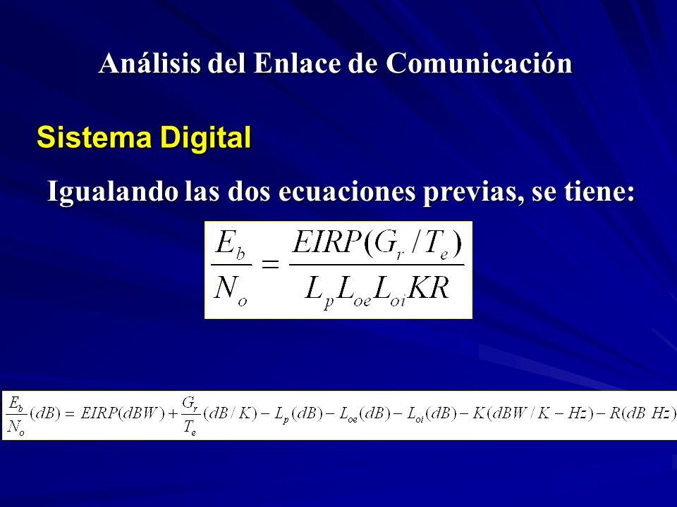Análisis del Enlace de Comunicación Sistema Digital Igualando las dos ecuaciones previas, se tiene: