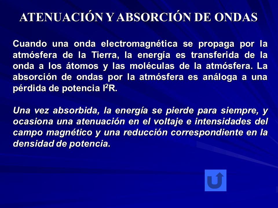 ATENUACIÓN Y ABSORCIÓN DE ONDAS Cuando una onda electromagnética se propaga por la atmósfera de la Tierra, la energía es transferida de la onda a los