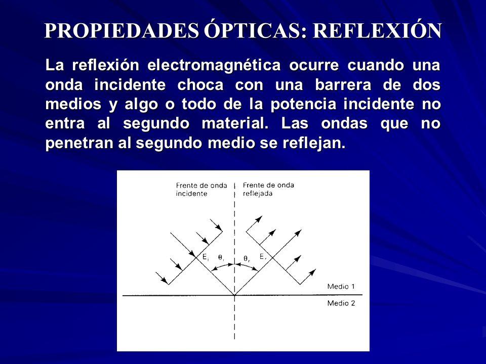 PROPIEDADES ÓPTICAS: REFLEXIÓN La reflexión electromagnética ocurre cuando una onda incidente choca con una barrera de dos medios y algo o todo de la