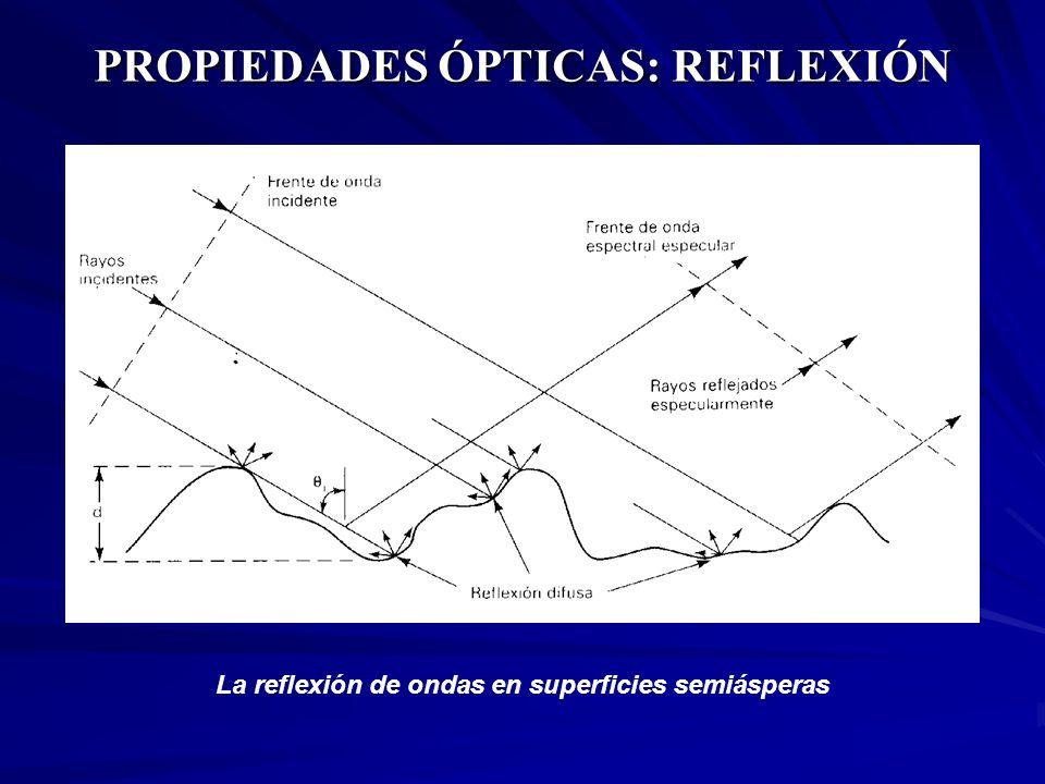 PROPIEDADES ÓPTICAS: REFLEXIÓN La reflexión de ondas en superficies semiásperas