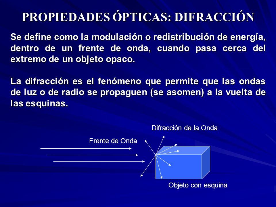 PROPIEDADES ÓPTICAS: DIFRACCIÓN Se define como la modulación o redistribución de energía, dentro de un frente de onda, cuando pasa cerca del extremo d