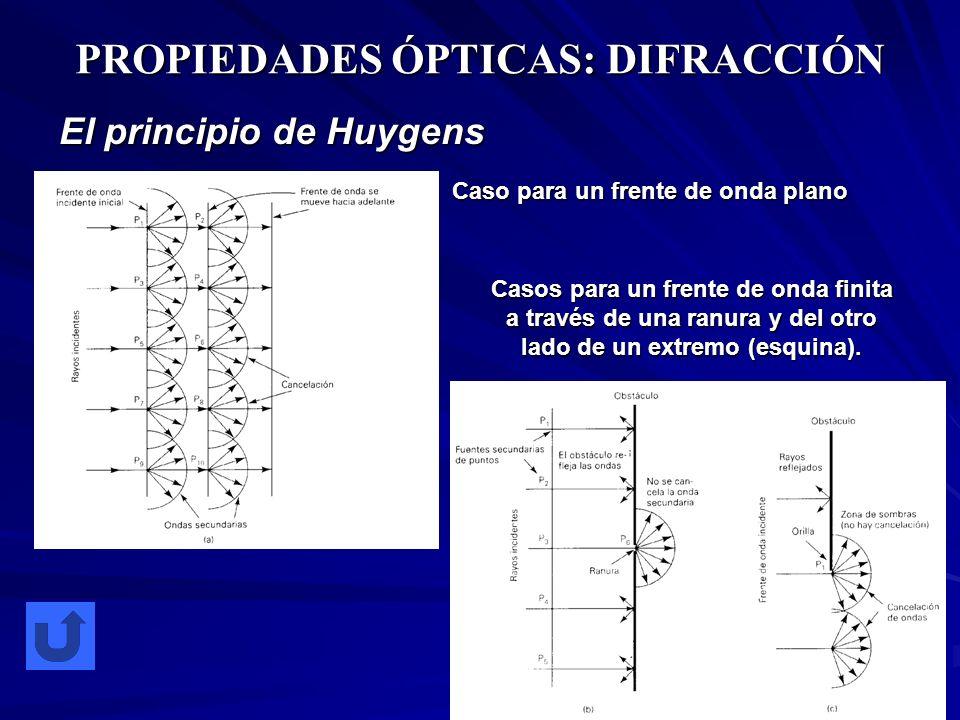 PROPIEDADES ÓPTICAS: DIFRACCIÓN El principio de Huygens Caso para un frente de onda plano Casos para un frente de onda finita a través de una ranura y