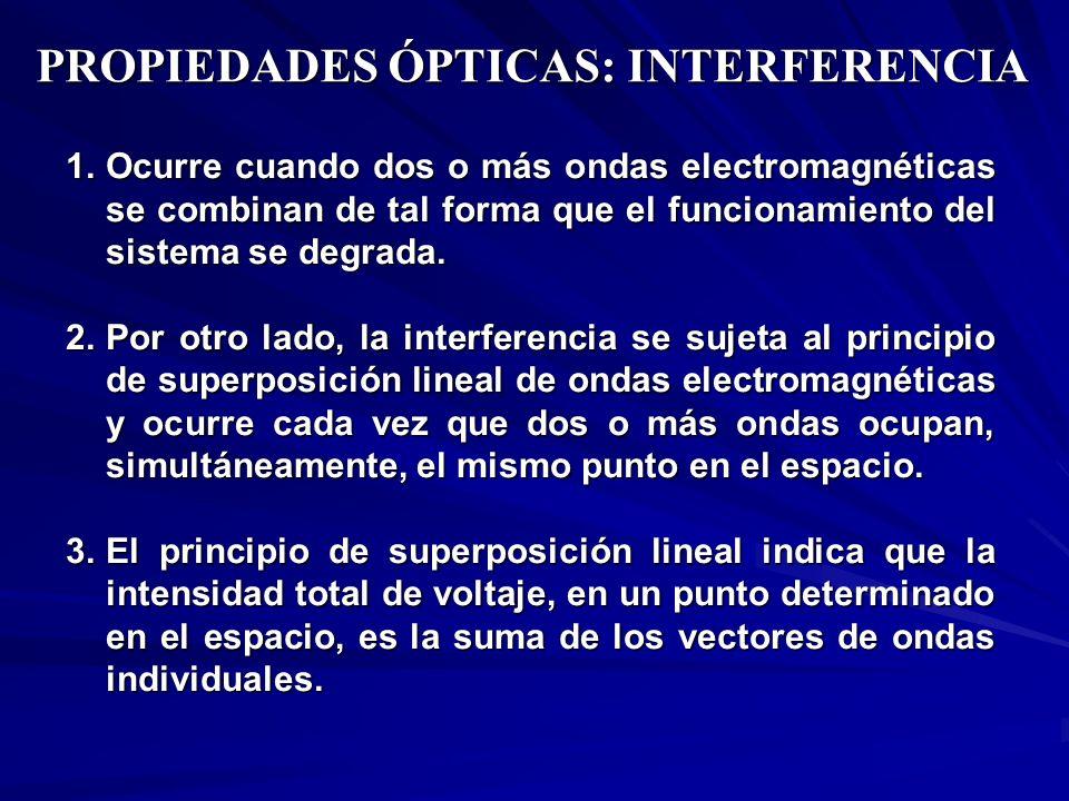 PROPIEDADES ÓPTICAS: INTERFERENCIA 1.Ocurre cuando dos o más ondas electromagnéticas se combinan de tal forma que el funcionamiento del sistema se deg