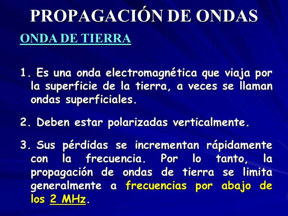 PROPAGACIÓN DE ONDAS ONDA DE TIERRA 1. Es una onda electromagnética que viaja por la superficie de la tierra, a veces se llaman ondas superficiales. 2