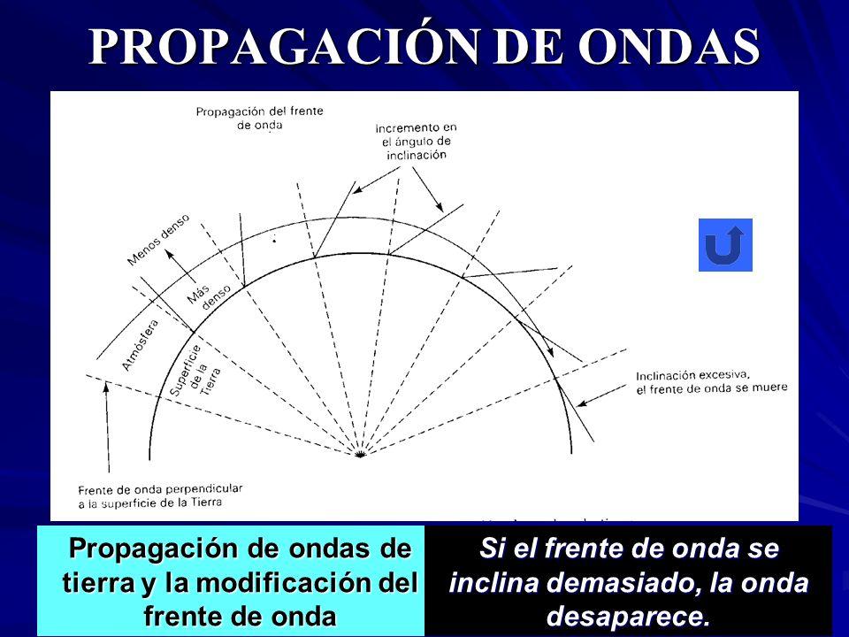 Propagación de ondas de tierra y la modificación del frente de onda Si el frente de onda se inclina demasiado, la onda desaparece. PROPAGACIÓN DE ONDA