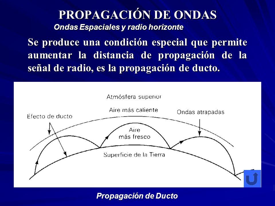 PROPAGACIÓN DE ONDAS Propagación de Ducto Se produce una condición especial que permite aumentar la distancia de propagación de la señal de radio, es