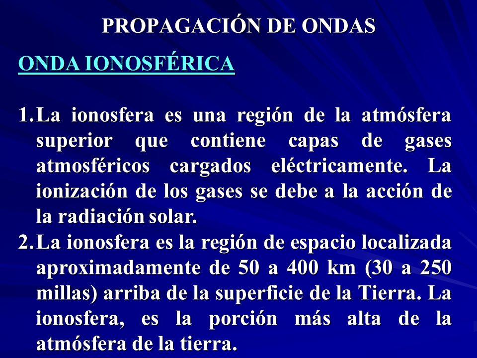 PROPAGACIÓN DE ONDAS ONDA IONOSFÉRICA 1.La ionosfera es una región de la atmósfera superior que contiene capas de gases atmosféricos cargados eléctric