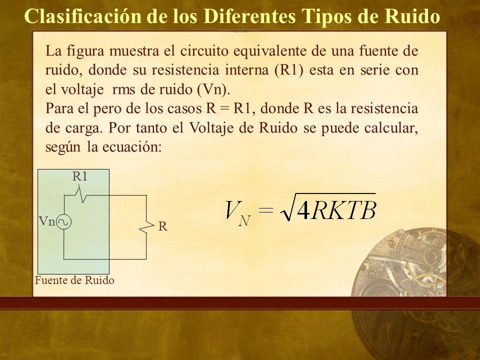 La figura muestra el circuito equivalente de una fuente de ruido, donde su resistencia interna (R1) esta en serie con el voltaje rms de ruido (Vn).