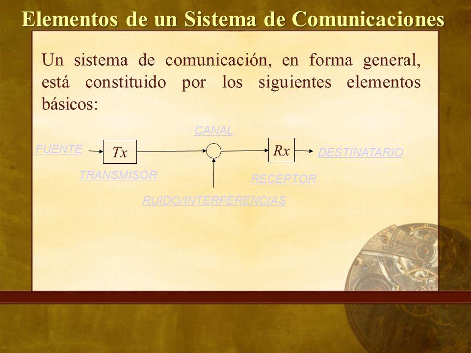 Cálculo de Decibeles En caso que la señal de referencia sea de 1 mW, la potencia P se expresa en decibeles por encima de 1 miliwatt y se denota por dBm.
