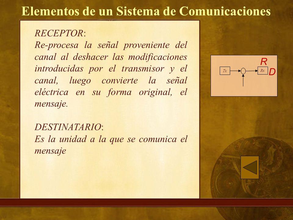 RECEPTOR: Re-procesa la señal proveniente del canal al deshacer las modificaciones introducidas por el transmisor y el canal, luego convierte la señal eléctrica en su forma original, el mensaje.