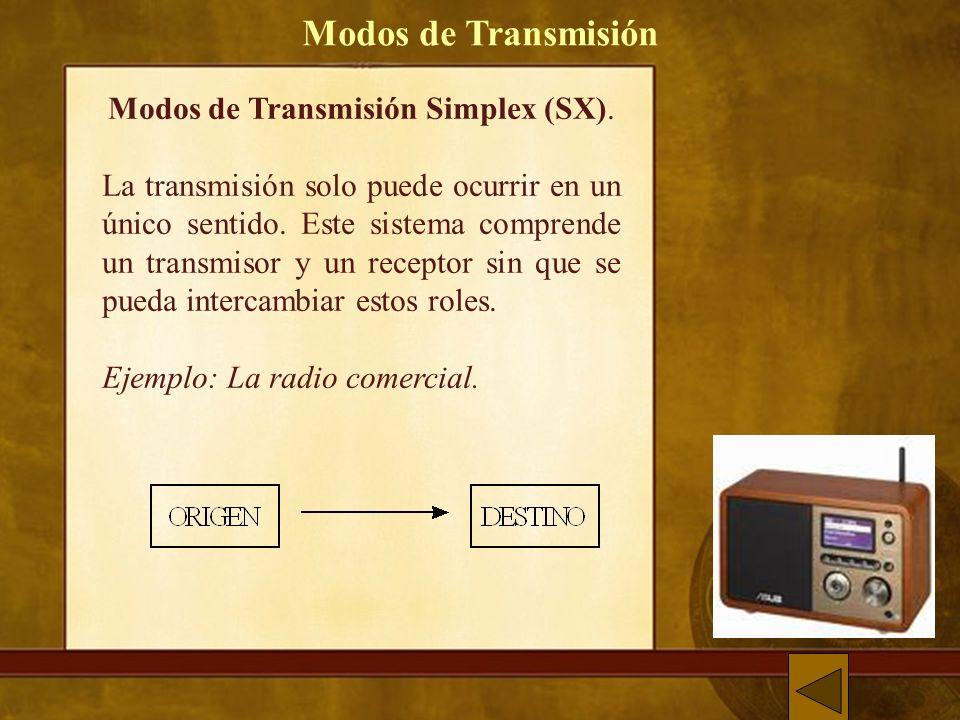 Modos de Transmisión Simplex (SX).La transmisión solo puede ocurrir en un único sentido.
