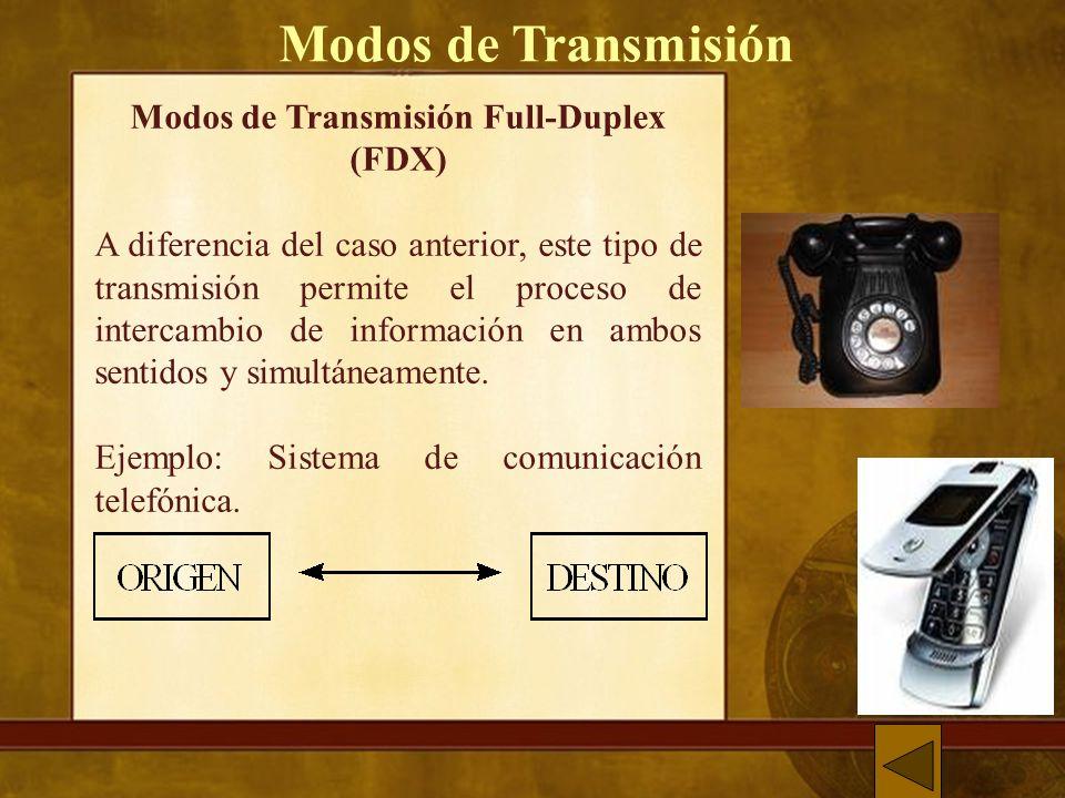 Modos de Transmisión Full-Duplex (FDX) A diferencia del caso anterior, este tipo de transmisión permite el proceso de intercambio de información en ambos sentidos y simultáneamente.