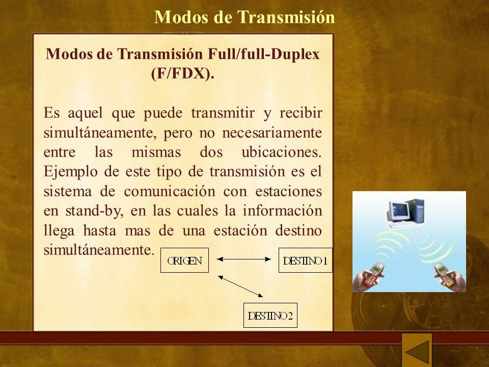 Modos de Transmisión Full/full-Duplex (F/FDX).