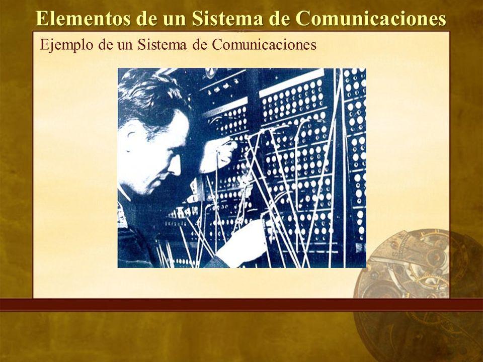 Ejemplo de un Sistema de Comunicaciones Elementos de un Sistema de Comunicaciones Elementos de un Sistema de Comunicaciones