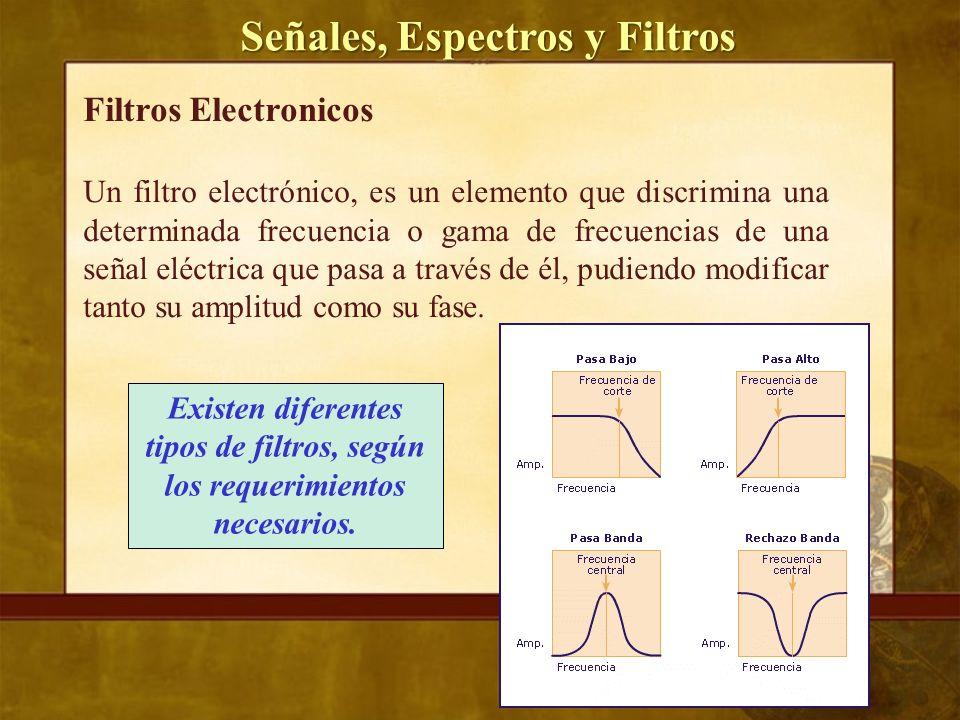 Señales, Espectros y Filtros Filtros Electronicos Un filtro electrónico, es un elemento que discrimina una determinada frecuencia o gama de frecuencias de una señal eléctrica que pasa a través de él, pudiendo modificar tanto su amplitud como su fase.