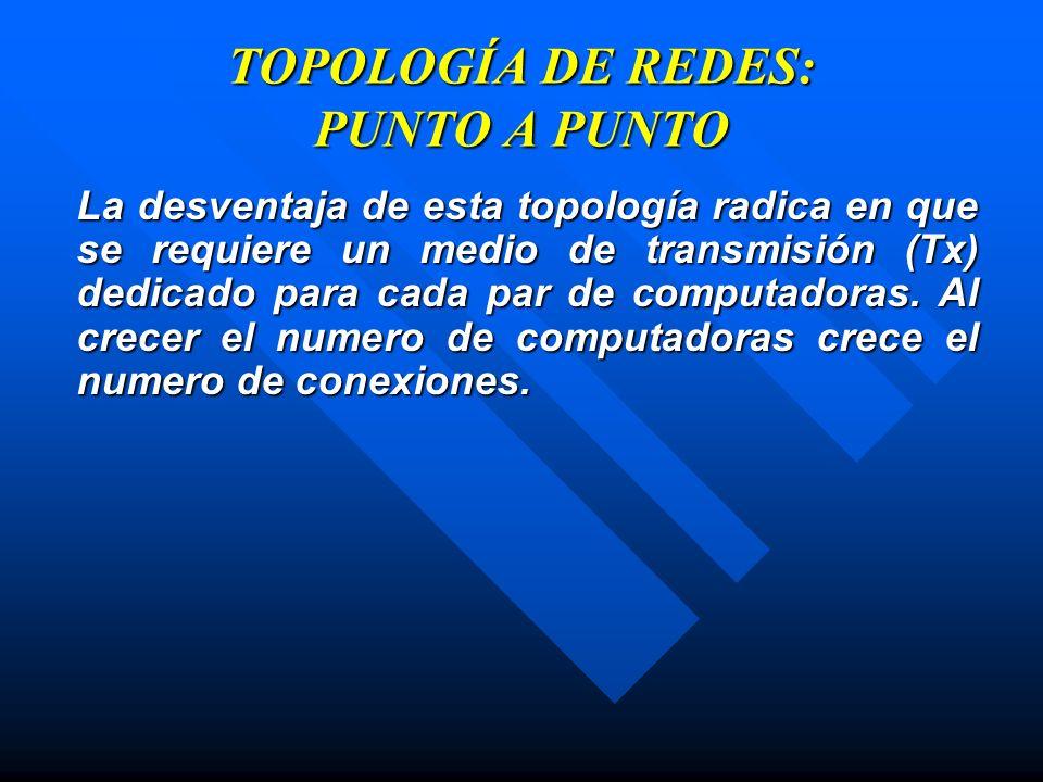 TOPOLOGÍA DE REDES: PUNTO A PUNTO La desventaja de esta topología radica en que se requiere un medio de transmisión (Tx) dedicado para cada par de com