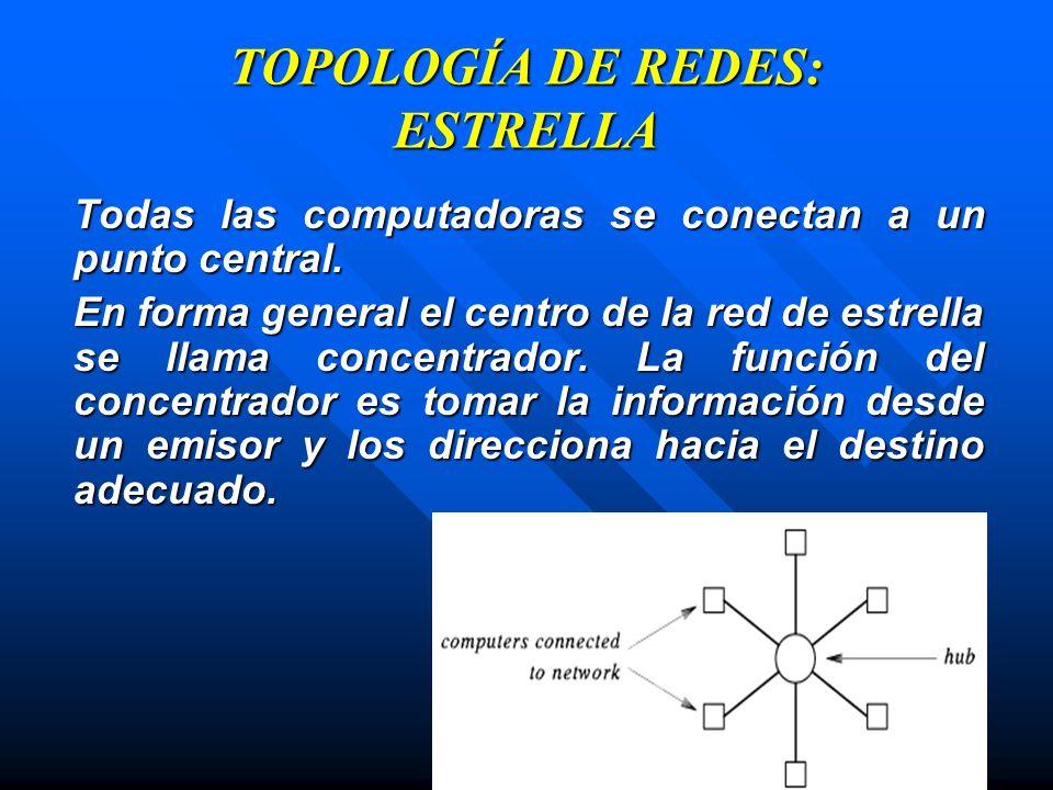TOPOLOGÍA DE REDES: ESTRELLA Todas las computadoras se conectan a un punto central. En forma general el centro de la red de estrella se llama concentr