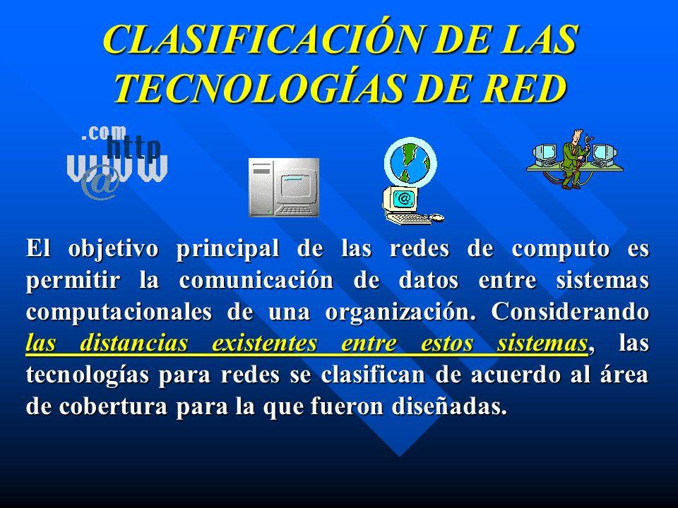 CLASIFICACIÓN DE LAS TECNOLOGÍAS DE RED El objetivo principal de las redes de computo es permitir la comunicación de datos entre sistemas computaciona