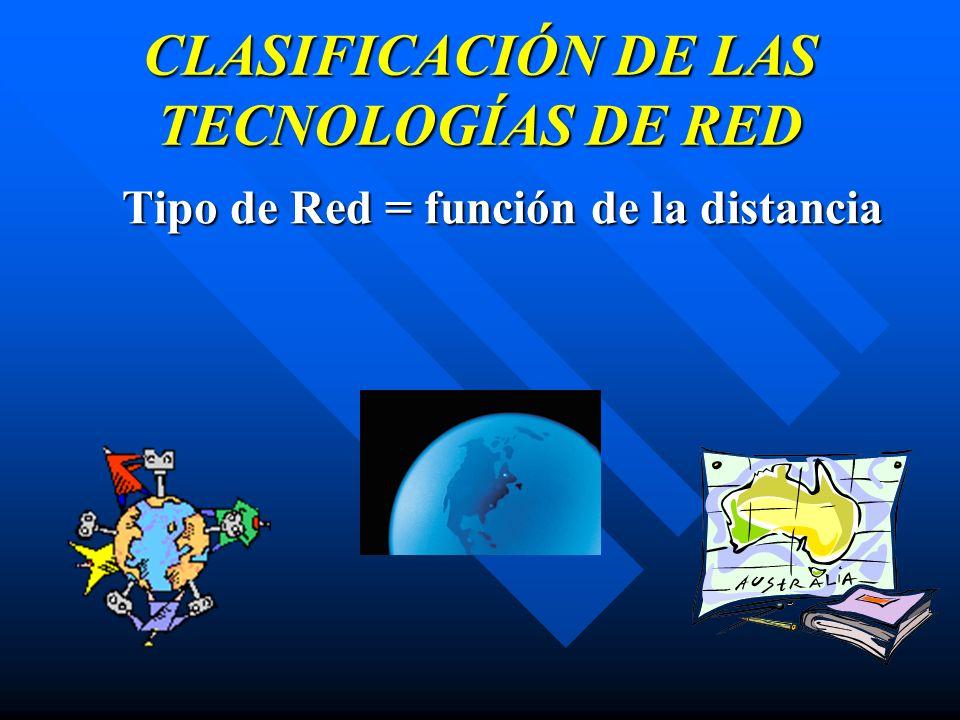 CLASIFICACIÓN DE LAS TECNOLOGÍAS DE RED Tipo de Red = función de la distancia