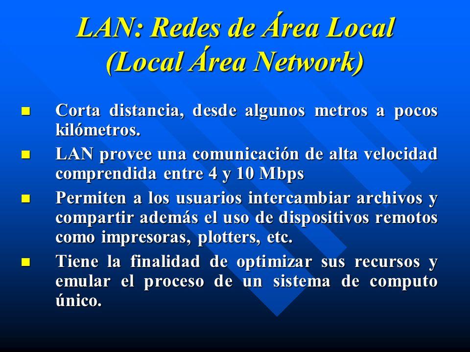 LAN: Redes de Área Local (Local Área Network) Corta distancia, desde algunos metros a pocos kilómetros. Corta distancia, desde algunos metros a pocos