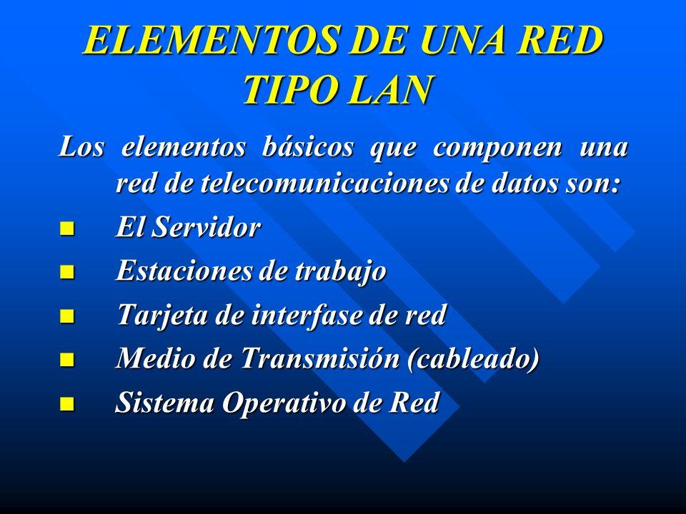 ELEMENTOS DE UNA RED TIPO LAN Los elementos básicos que componen una red de telecomunicaciones de datos son: El Servidor El Servidor Estaciones de tra