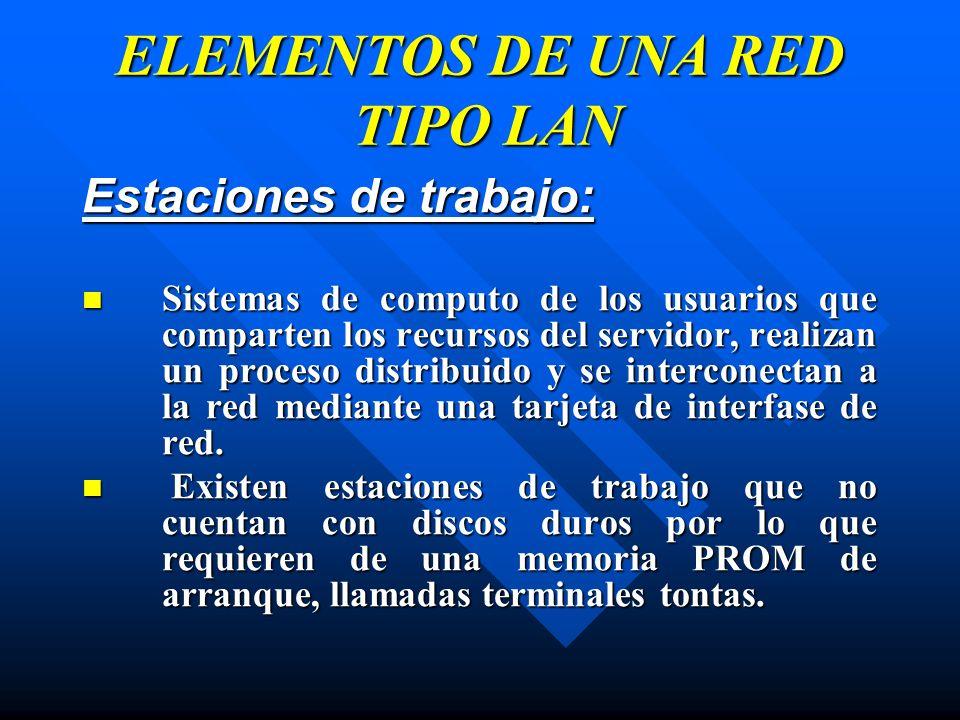 ELEMENTOS DE UNA RED TIPO LAN Estaciones de trabajo: Sistemas de computo de los usuarios que comparten los recursos del servidor, realizan un proceso