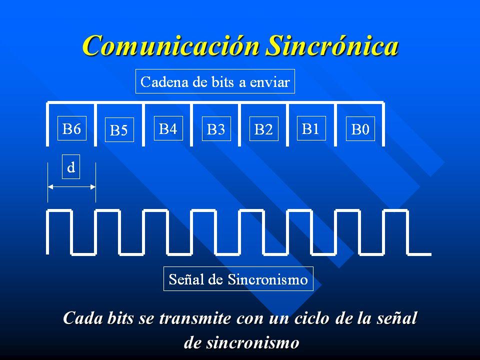Comunicación Sincrónica Cada bits se transmite con un ciclo de la señal de sincronismo de sincronismo
