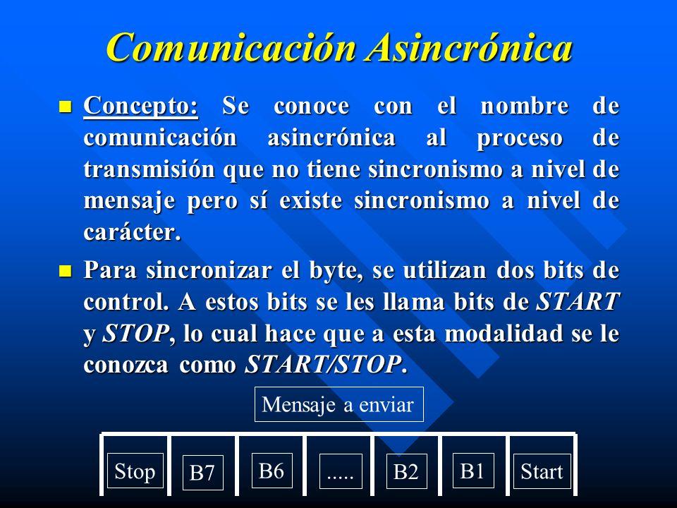 Comunicación Asincrónica Concepto: Se conoce con el nombre de comunicación asincrónica al proceso de transmisión que no tiene sincronismo a nivel de m