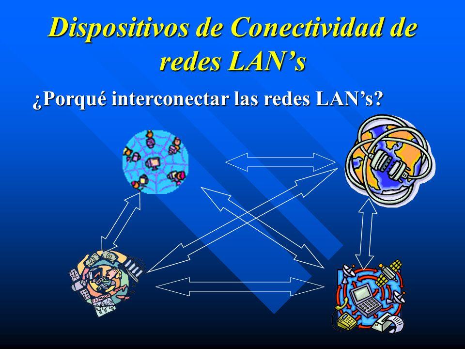 Dispositivos de Conectividad de redes LANs ¿Porqué interconectar las redes LANs?
