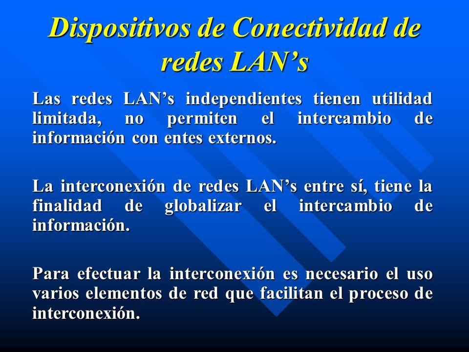 Dispositivos de Conectividad de redes LANs Las redes LANs independientes tienen utilidad limitada, no permiten el intercambio de información con entes